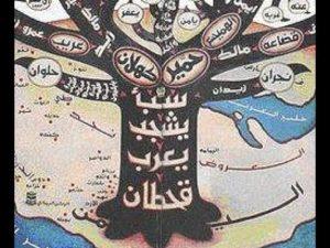 اصل العرب وانسابهم